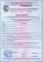 Приложение №3 к Сертификату соответствия
